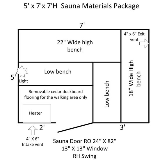 Home Sauna 5x7 Installed Interior Standard Layout Layout with heater on the  left  5 x7. 5x7 Closet Layout