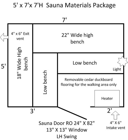 Home Sauna 5x7 Installed Interior Standard Layout  5 x7 Home Sauna Kit DIY  Precut Sauna. 5x7 Closet Layout