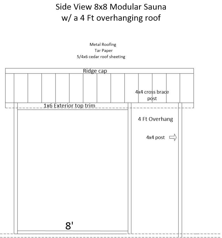 8' x 8' Outdoor Sauna Kit + Heater + Accessories + Post