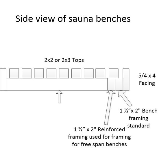 commercial 2 x2 sauna benches