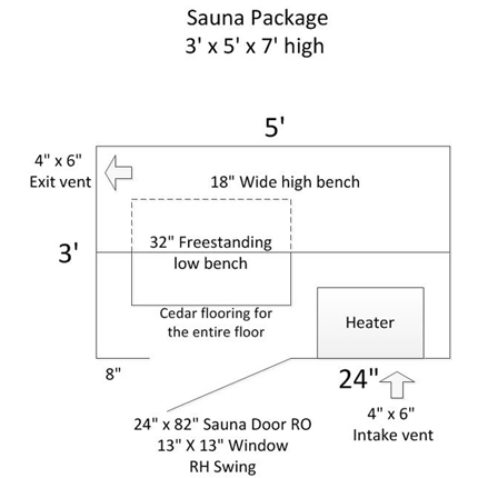 3'x5' Home Sauna Kit | DIY Precut + Heater Package