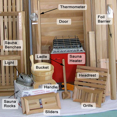 Sauna Accessories List in Our DIY Sauna Kit Packages