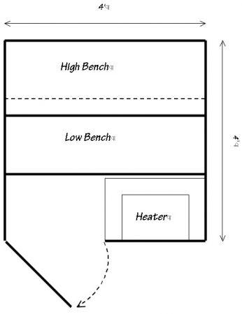 Precut sauna floor plans for Sauna layouts floor plans